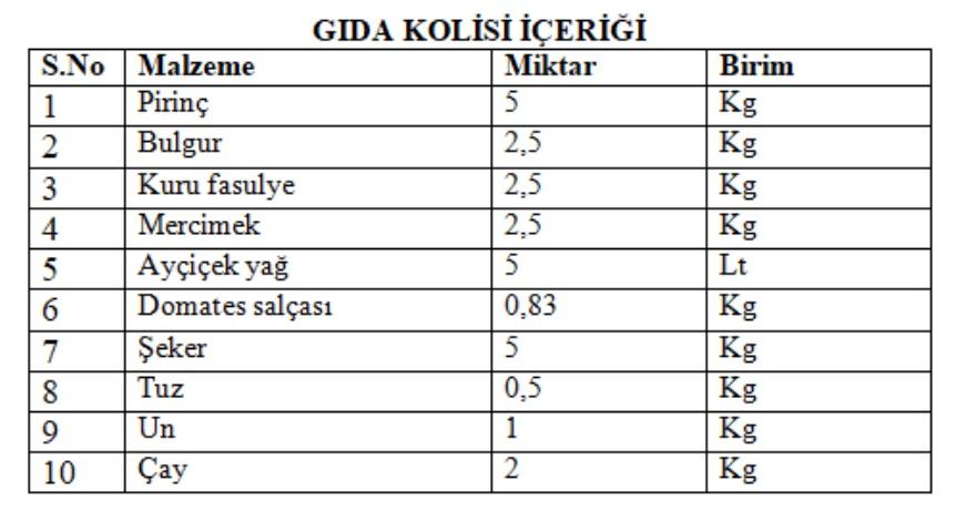 Yalvaç SYDV'den İzmir için destek çağrısı